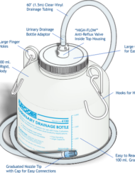 Urocare rinary Drainage Bottle